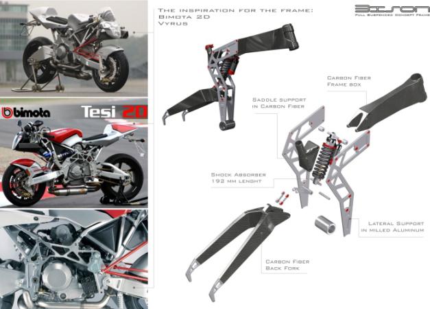Dario Grasselli MTB concept