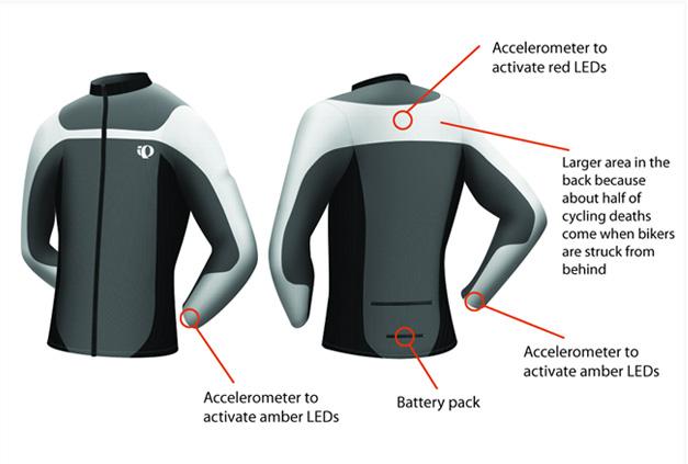 Veste lumineuse cycliste design
