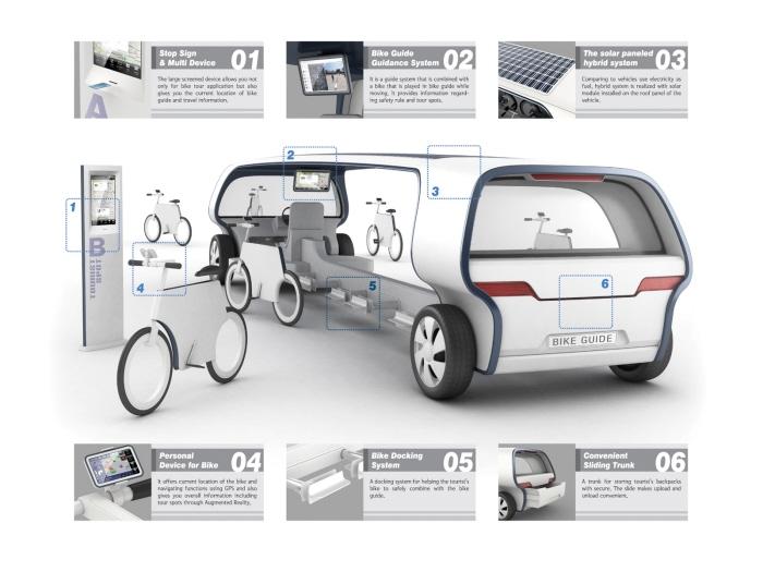 Transport de velos innovant