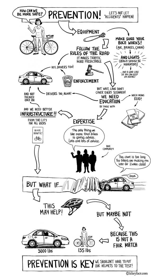 Commuting bike illustration