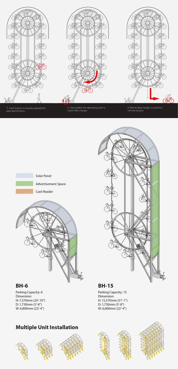 Concept de station de velos