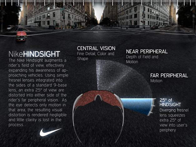 Amelioration du champ visuel