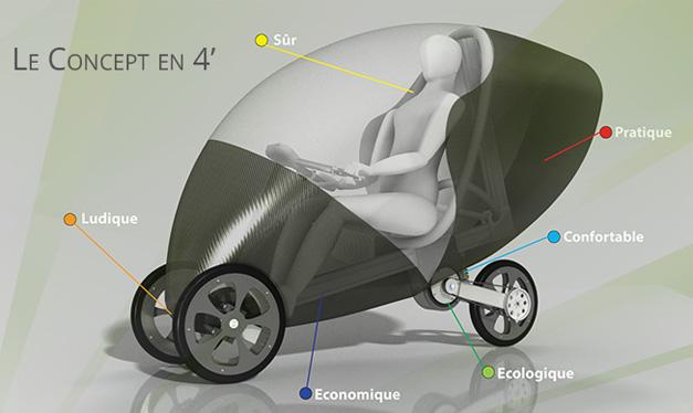 Velomobile open source Velocar