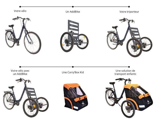 Addbike transformer velo en triporteur